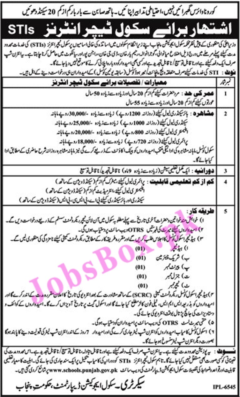 Punjab School Education Department CTIs Jobs 2021 – Schools.punjab.gov.pk