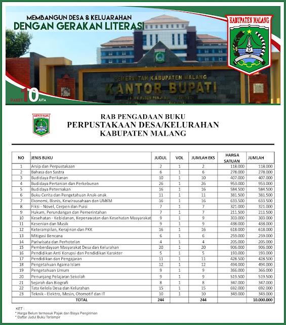 Contoh RAB Pengadaan Buku Perpustakaan Desa Kabupaten Malang Provinsi Jawa Timur Paket 10 Juta