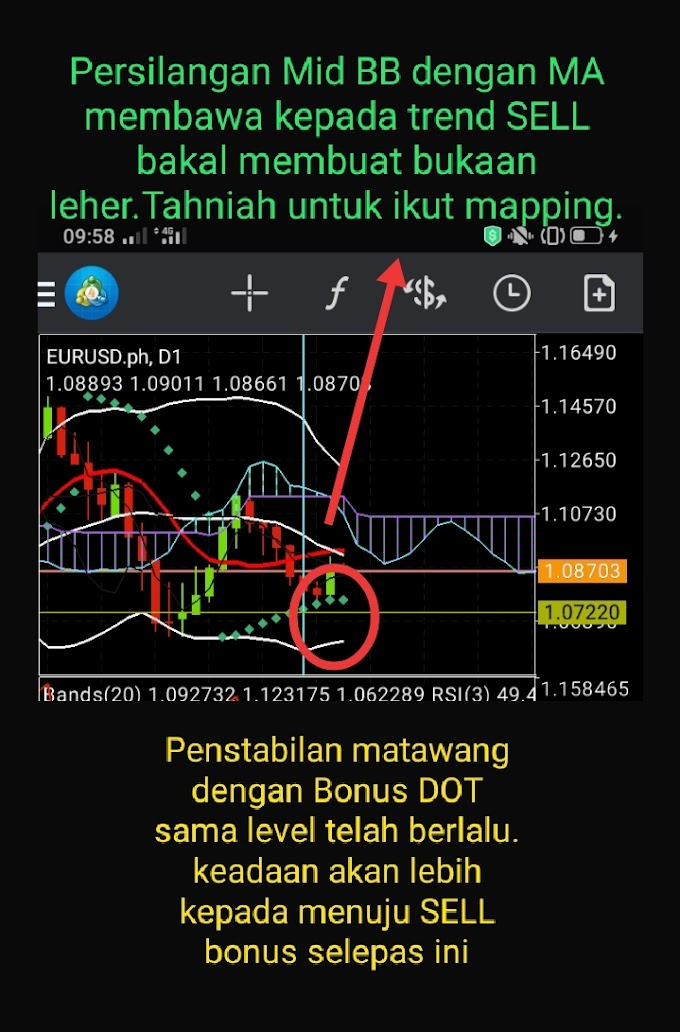 SahVCS Stay At Home analysi EurUsd.