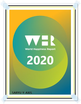 world-happiness-INDEX-2020