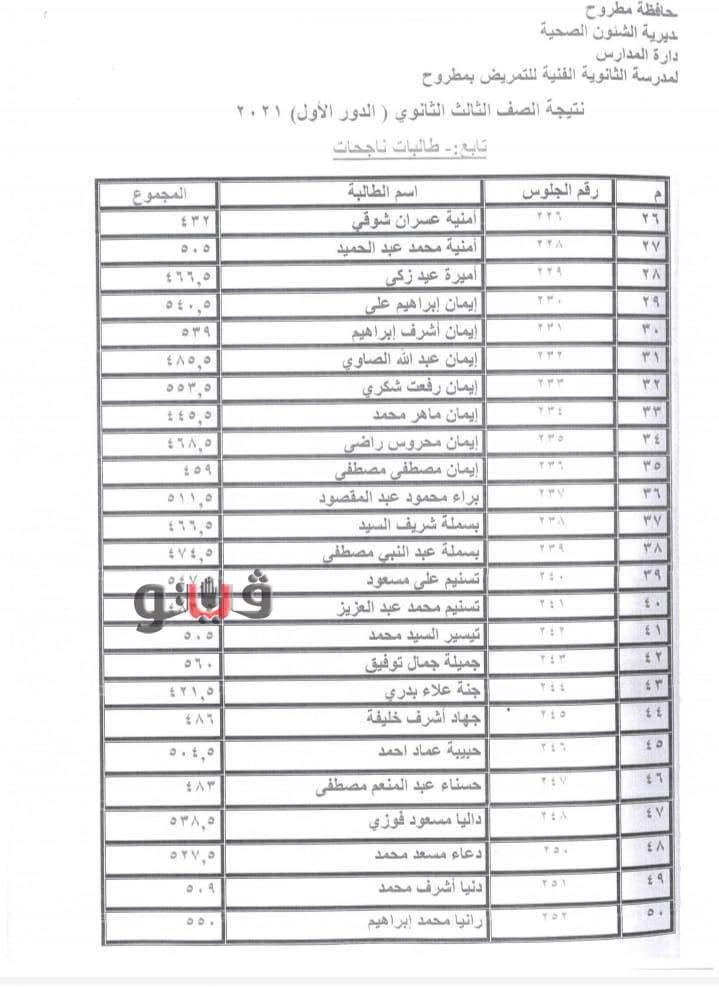 اعتماد نتيجة مدرسة التمريض بمحافظة مطروح 0%2B%25282%2529