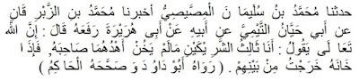 Dasar Huhum Musyarakah - As-sunah HR. Abu Daud dari Abu Hurairah