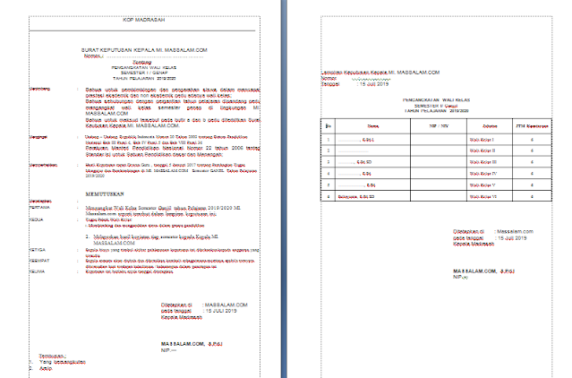 Contoh SK Wali Kelas MI MTs dan MA Terbaru Format Microsoft Word