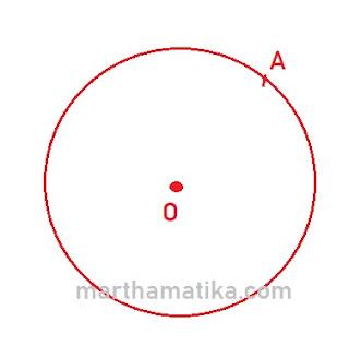 Cara Melukis Garis Singgung Lingkaran Melalui Titik pada Lingkaran