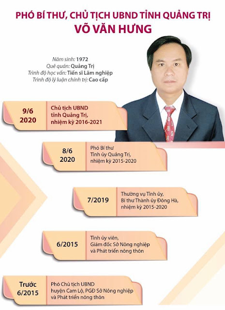 Bầu ông Võ Văn Hưng giữ chức Chủ tịch UBND tỉnh Quảng Trị là coi thường kỷ luật Đảng?