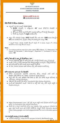 COVID 19 - AP Latest Bulletin-161  10.00 AM 21.05.20