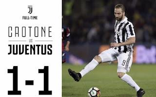 Crotone vs Juventus 1-1 Video Gol Highlights - Serie A Italia