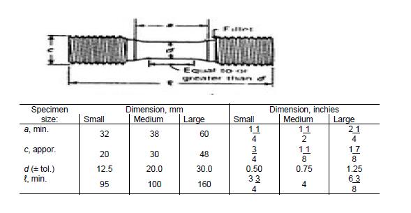 Oktober 2016 seputar bahan bangunan laut spesimen uji tarik untuk besi cor menurut astm e8 ccuart Image collections