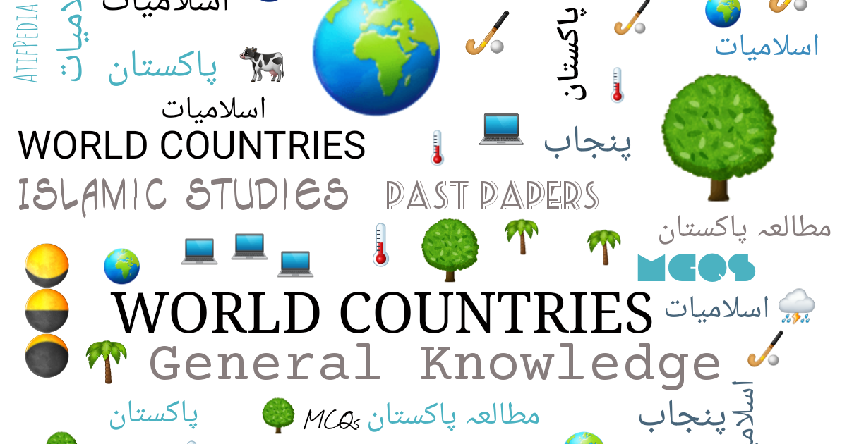 Countries of the World General Knowledge MCQs - 15 | Atif Pedia
