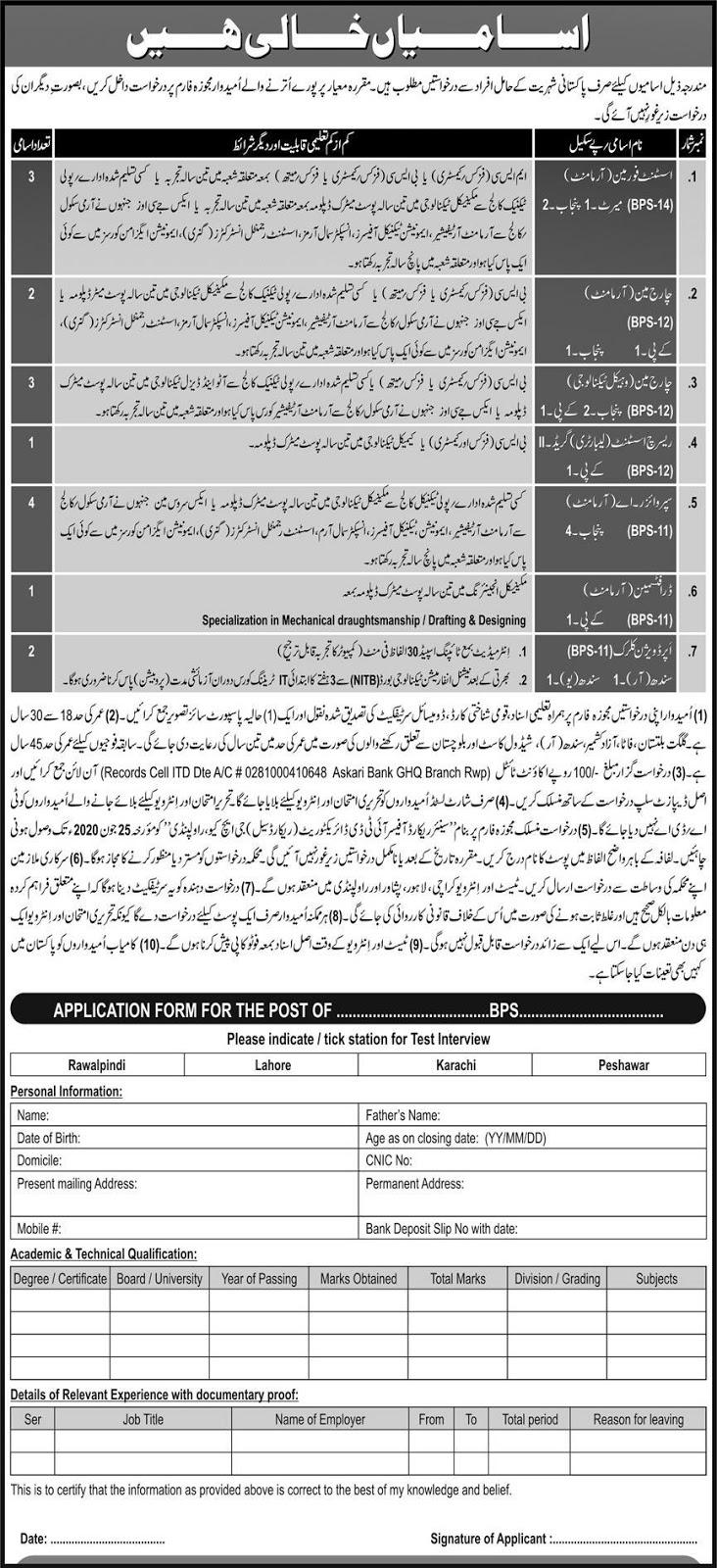 GHQ (General Headquarter) Rawalpindi Jobs