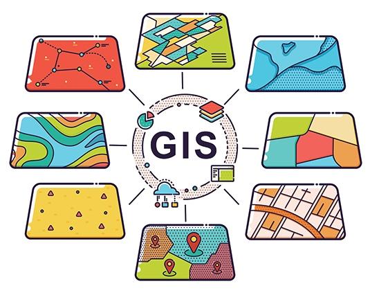 Pengertian, Sejarah Perkembangan Sistem Informasi Geografi