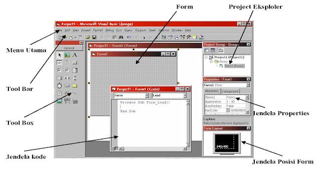 Komponen Visual Basic
