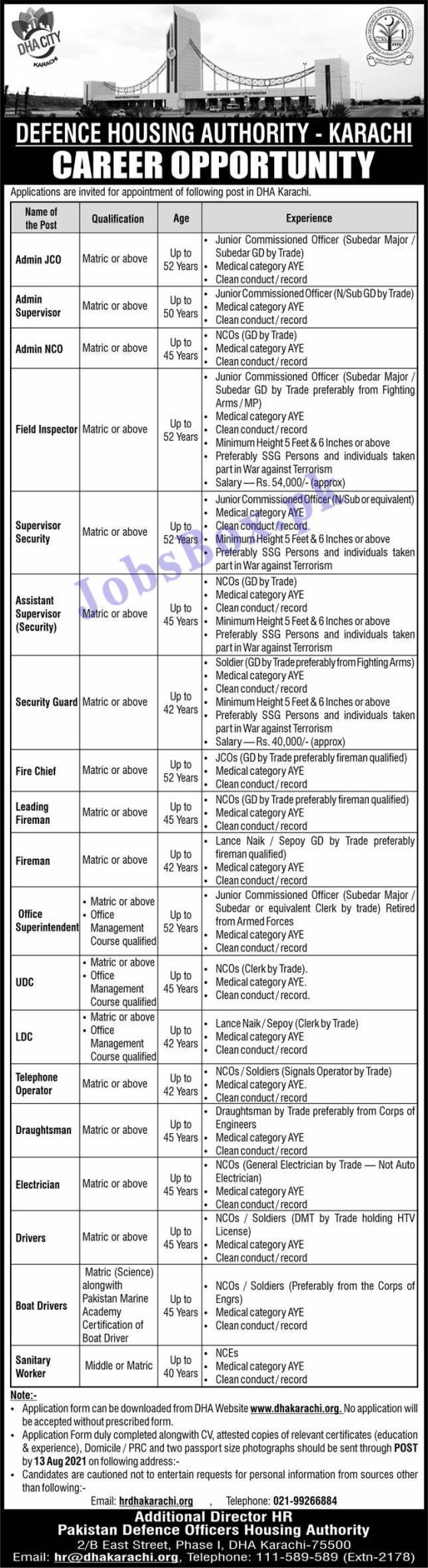 www.dhakarachi.org Jobs 2021 - Defence Housing Authority DHA Karachi Jobs 2021 in Pakistan