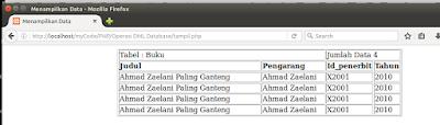 menampilkan data yang tersimpan di dalam tabel database
