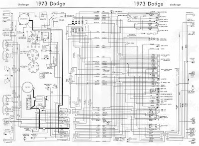 Dodge Challenger 1973 Complete Wiring Diagram | All about Wiring Diagrams