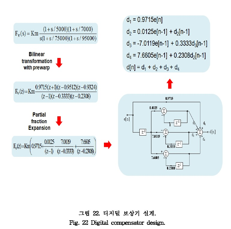 llc converter thesis Schemes for higher efficiency switched-mode power converters current limiting provision for llc resonant converters the thesis llc resonant converter.