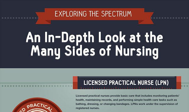 Exploring the Spectrum: An In-Depth Look at the Many Sides of Nursing