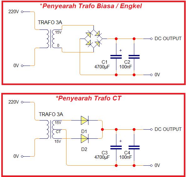 Skema rangkaian penyearah gelombang trafo engkel dan CT