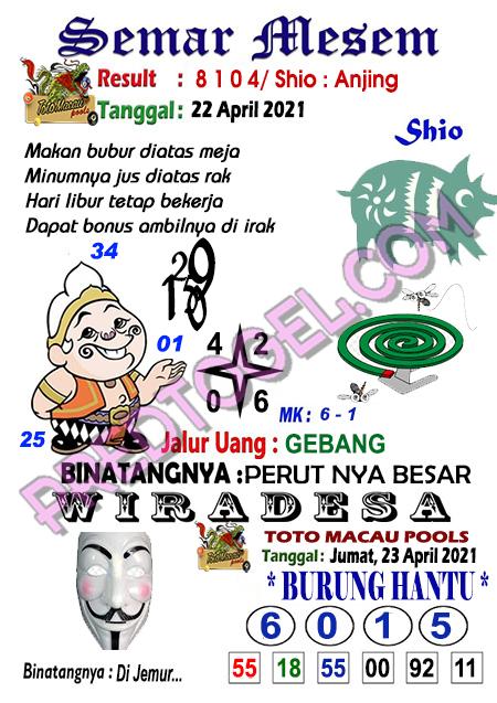 Syair Toto Macau Semar Mesem Jumat 23 April 2021