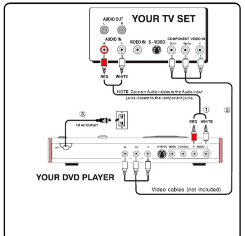 Surround Sound Wiring Diagram - cancigs.com on