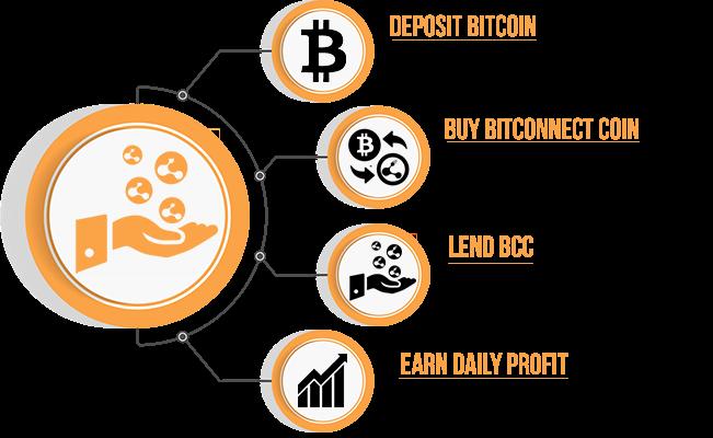 Belajar Investasi Cryptocurrency - cryptonews.id