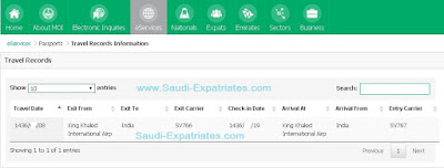 Online Travel Records Information KSA