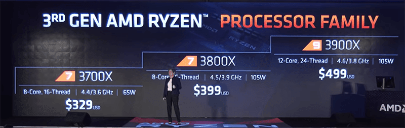 The US pricing of the new Ryzen 3000 series processors!