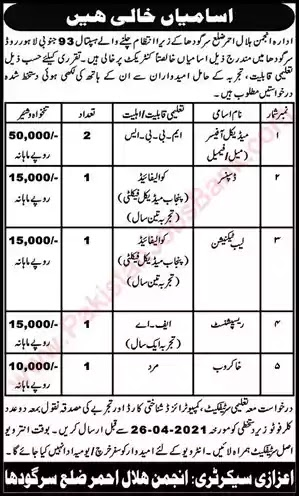New Jobs in Pakistan Pakistan Red Crescent Society Sargodha Jobs 2021