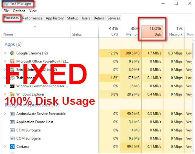 How to solve disk usages problem in Windows