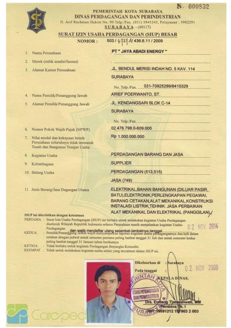 Contoh Formulir Permohonan Surat Izin Usaha Perdagangan