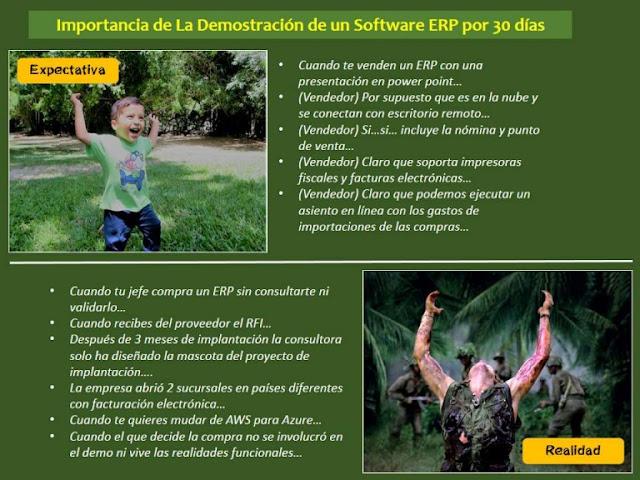 Software ERP en la Nube Gratis
