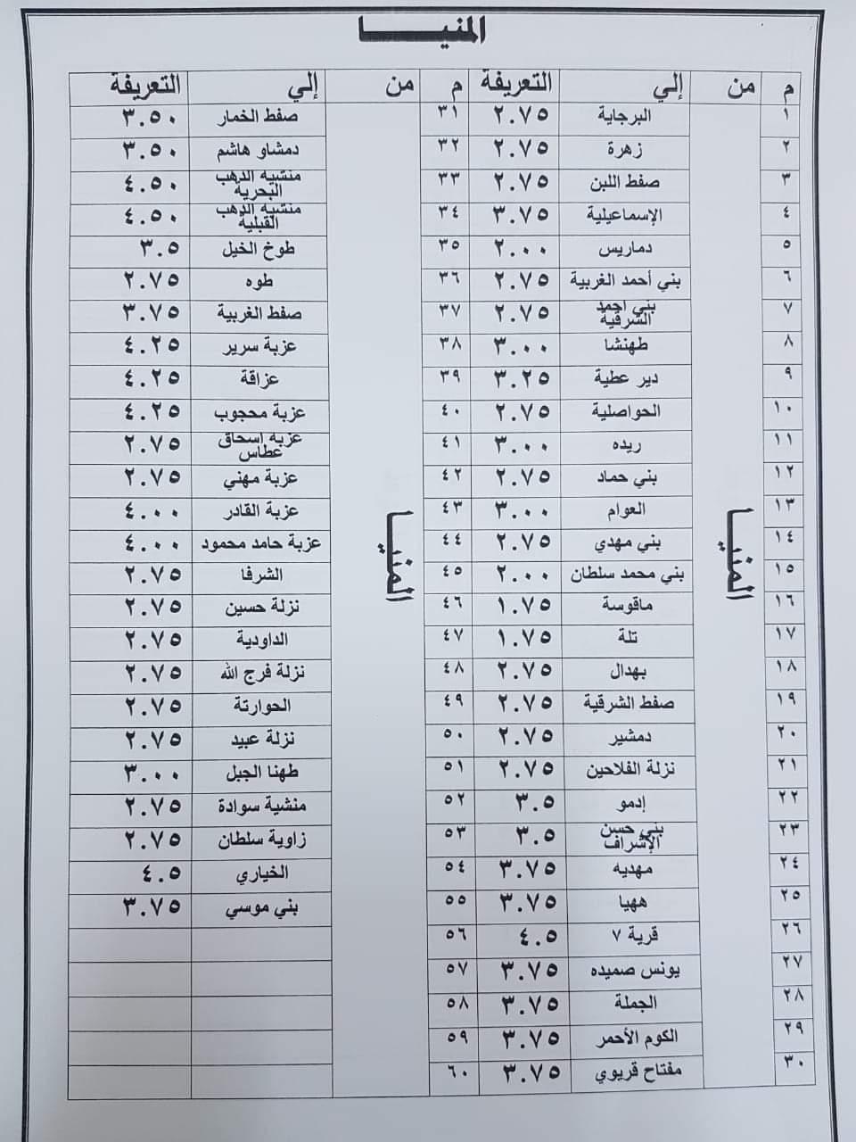ننشر التعريفه الجديده للمواصلات داخل وبين المدن المصرية بعد زياده اسعار الوقود بجميع المحافظات FB_IMG_1562328794079