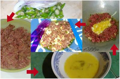 Corned beef recipe. Resep kornet. Creativity - Menggambar - Memotret - Memasak.