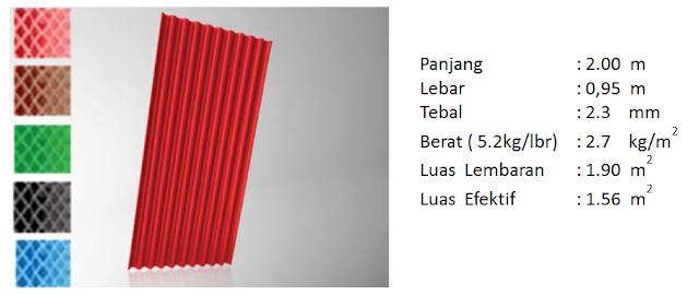 atap fiber aspal multilayer