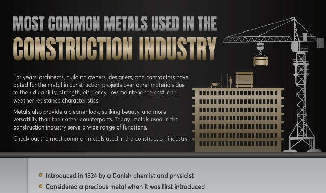 Most Common Metals Used In The Construction Industry #infographic