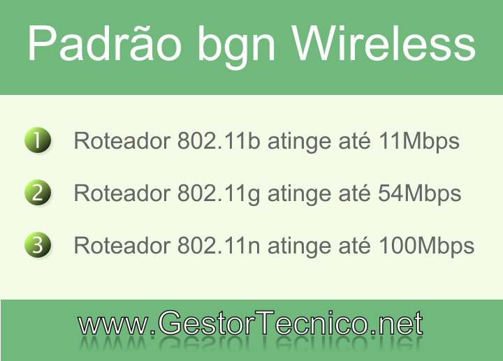 gestor-tecnico-padrao-bgn-wireless