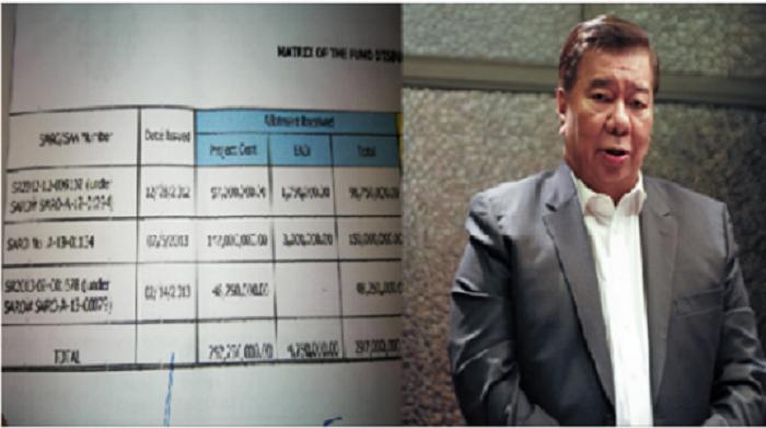 NABUNYAG?  MAHIGIT SA P300-M DAP CORRUPTION NI DRILON FROM THE ILOILO CONVENTION CENTER PROJECT