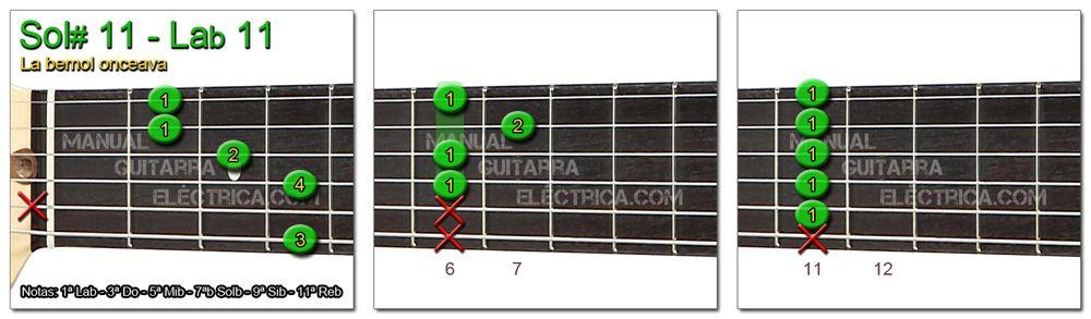 Acordes Guitarra La Bemol onceava