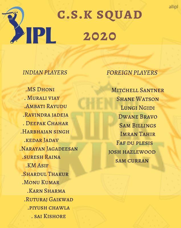 c.s.k team IPL 2O2O
