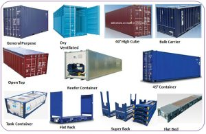 شركة   شحن جوي وبحري وبري Container-Types-Size