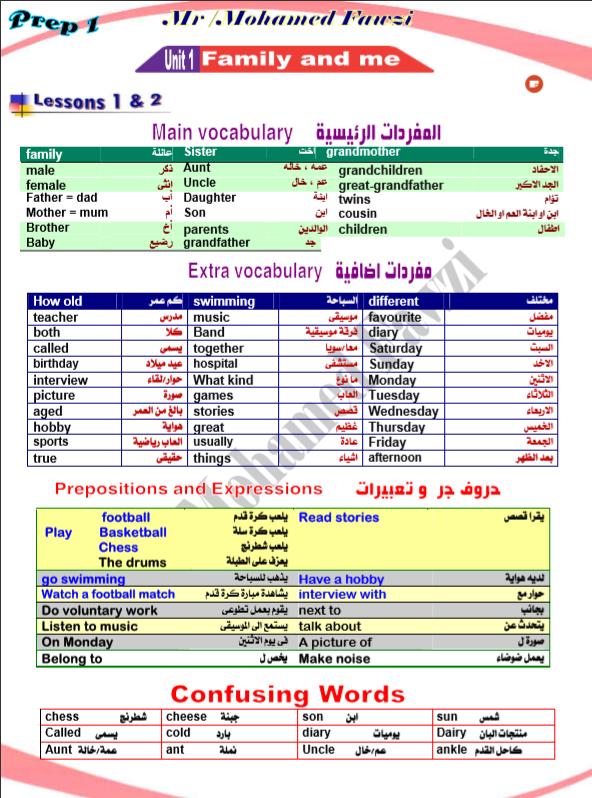 افضل مذكرة انجليزى الصف الأول الإعدادى الترم الأول مستر محمد فوزى
