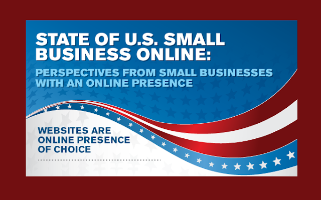 State Of U.S Small Business Online #Infographic