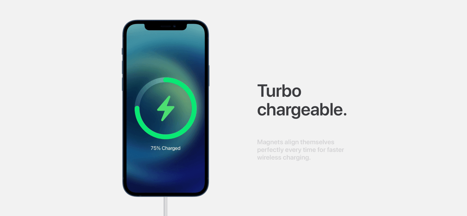 Performance and battery life or Turbo Charging