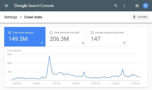 Google Search Console.