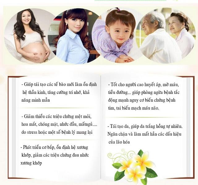 Những tác dụng nổi bật của Yến sào Khánh Hòa