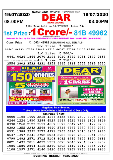 Nagaland State Lottery Sambad 19-07-2020 Today Result 8 PM