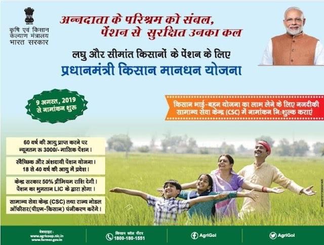 प्रधान मंत्री किसान मानधन योजना माहिती मराठी मध्ये - Pradhan Mantri Kisan Mandhan Yojana Information In Marathi