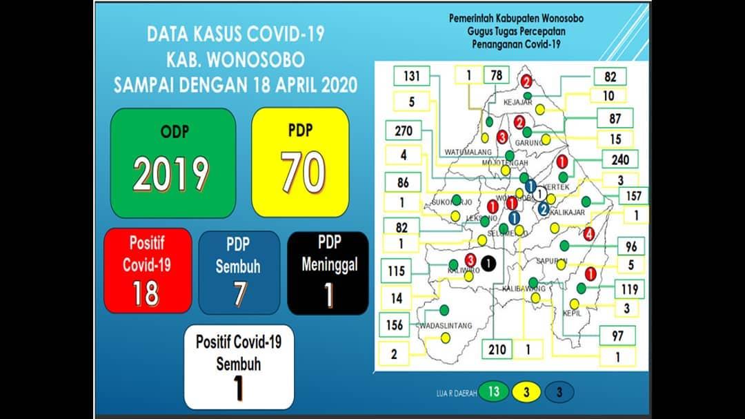 INFORMASI HARIAN KEMUNGKINAN RISIKO COVID-19 (18 APRIL 2020)