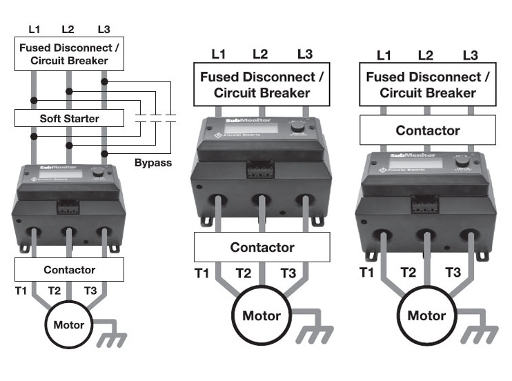 3 Phase motor protection wiring diagram includes contactor