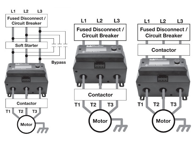 3 Phase motor protection wiring diagram includes contactor | Elec Eng World
